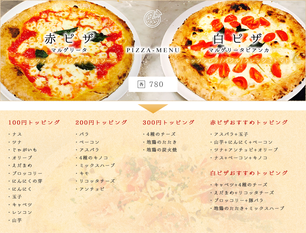 PIZZA-MENU